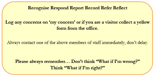 Recognise, respond, report, record, refer, reflect