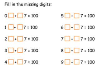 Fill in the missing digits examples